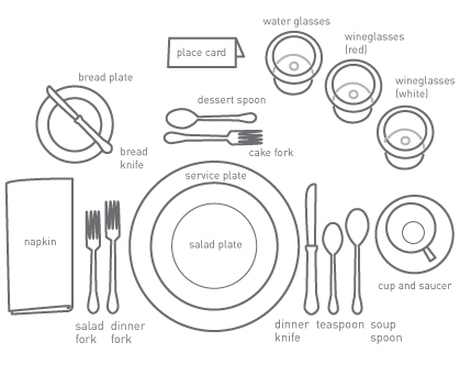 Dinner Table Setting Proper Setting : Place Setting - Business Dining Etiquette